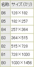 002-03_B系列のサイズ_01.jpg