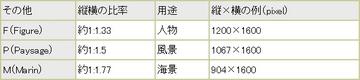 003-01_キャンバスのサイズ(日本)_01.jpg