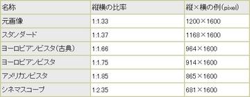004-01_映画のサイズ_01.jpg