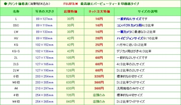 206-02_カメラ新星堂.jpg