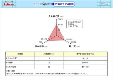 167-04_glico.jpg