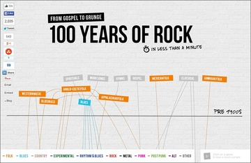 277-01_100YEARS OF ROCK.jpg